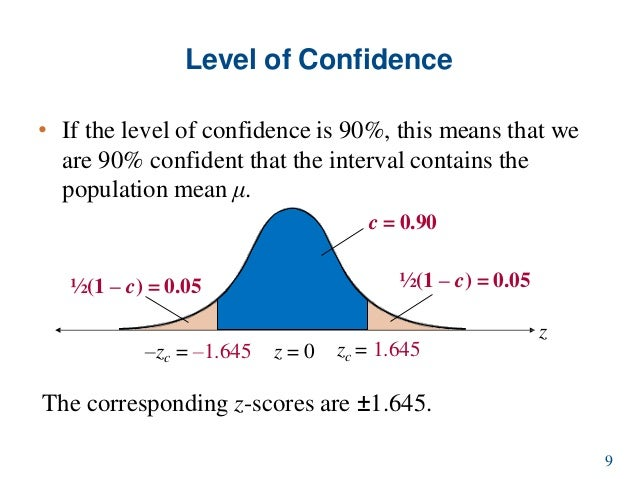 L10 confidence intervals for Z score table for 99 confidence interval