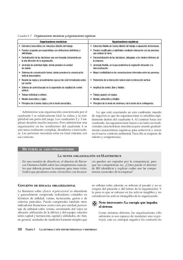 Parte I La interacción entre personas y empresas32 Administrar una organización caracterizada por el cuadrante 1 es relati...