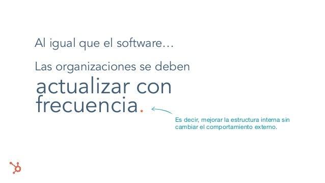 Al igual que el software… Las organizaciones se deben Es decir, mejorar la estructura interna sin cambiar el comportamient...