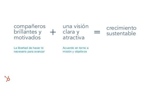 compañeros brillantes y motivados una visión clara y atractiva + = Acuerdo en torno a misión y objetivos La libertad de ha...