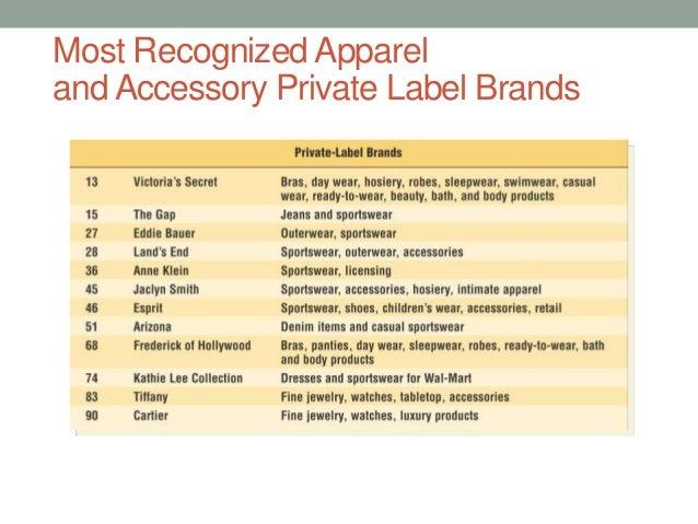 retailing-private label