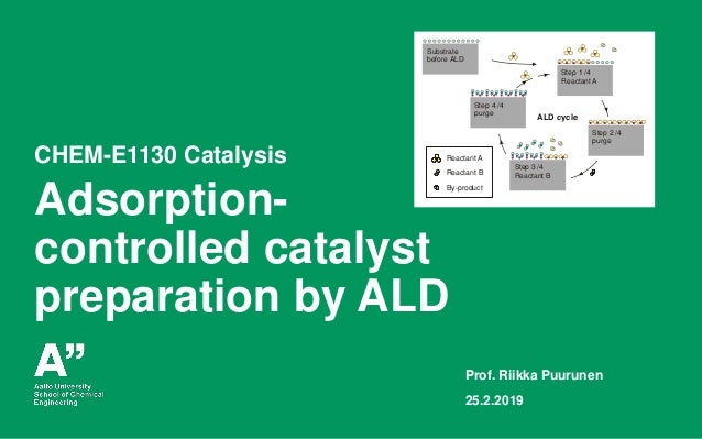 CHEM-E1130 Catalysis Adsorption- controlled catalyst preparation by ALD Prof. Riikka Puurunen 25.2.2019 ALD cycle Substrat...