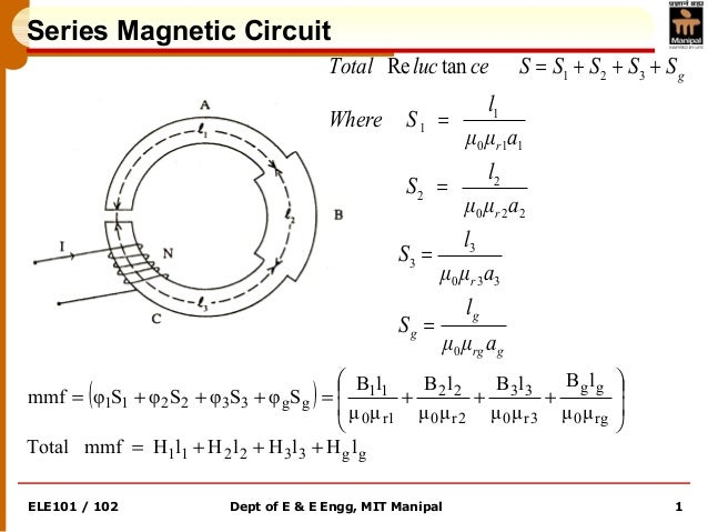 ELE101 / 102 Dept of E & E Engg, MIT Manipal 1 Series Magnetic Circuit ( ) gg332211 rg0 gg 3r0 33 2r0 22 1r0 11 gg332211 l...