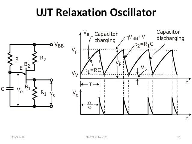 relaxation oscillator related keywords