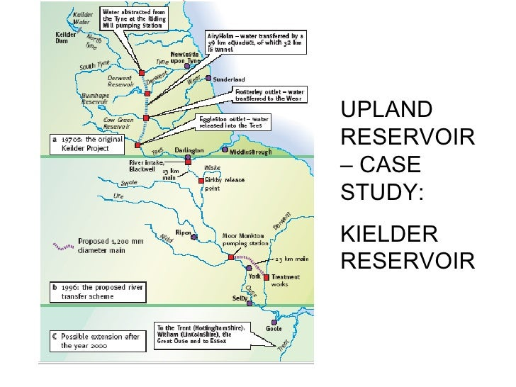 kielder water case study facts