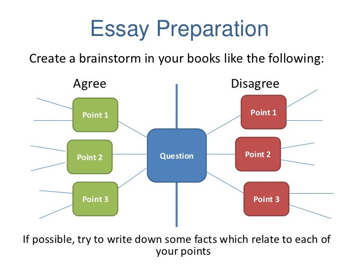 identity expository essay General expository essay topics can be used in any discipline here are 61 sample essay prompts to use in any class across the curriculum.