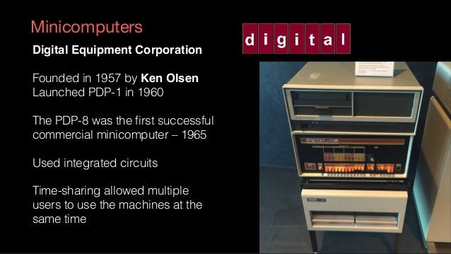 Intel introduced the first microprocessor 4004 in 1971 8008 in 1972, 8080 in 1974 and 8088 in 1979 The beginning of the PC ...