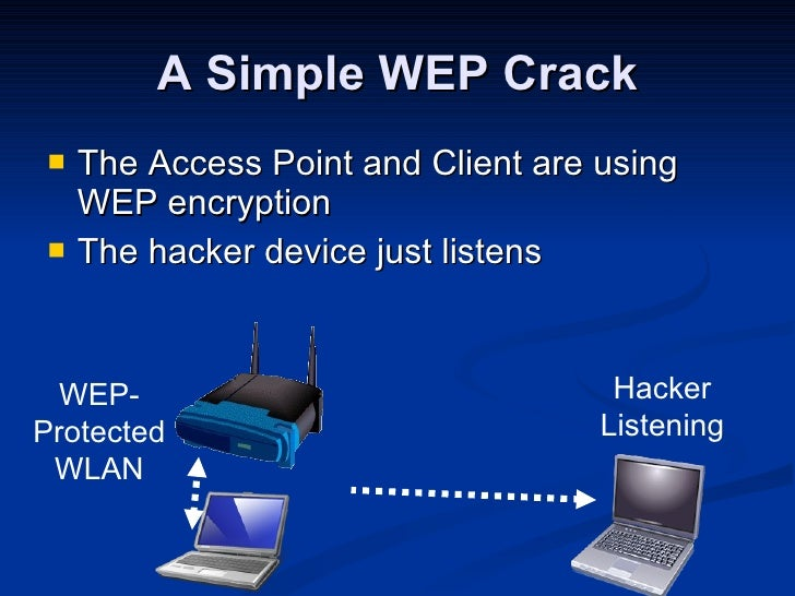 A Simple WEP Crack <ul><li>The Access Point and Client are using WEP encryption </li></ul><ul><li>The hacker device just l...