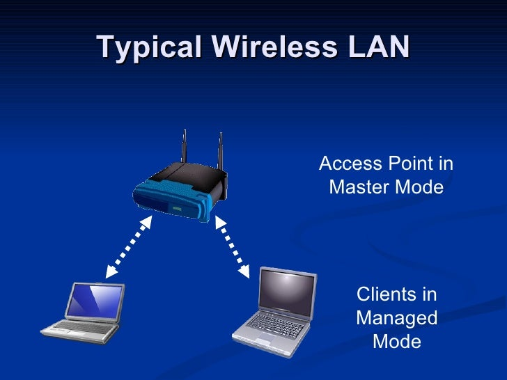 Typical Wireless LAN Access Point in Master Mode Clients in Managed Mode