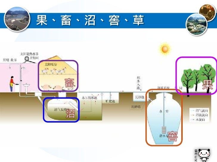 二、中國的工業 1. 中國工業發展的歷程 2. 工業區對比個案   經濟特區   沿海開放地帶   東北現象  3. 中國經濟發展對全球的影響