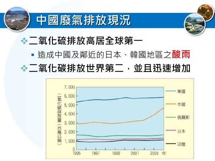 大量進口木材 成因 : 1998長江洪水後,禁伐天然林,企業  改由國外進口木材 影響 : 加速熱帶雨林的消失