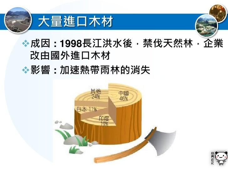 三、中國的環境問題  1. 長江洪患與三峽大壩工程  2. 華北水資源調節  3. 乾旱區沙漠化之治理