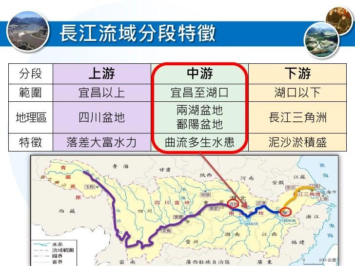 長江中游洪患的成因 1. 自然因素  (1)地形:河道淤積(∵坡度減緩+流幅變寬)       曲流地形排水不暢潰堤氾濫                          45