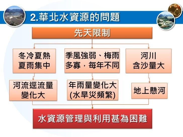 華北水資源的問題 1.黃河斷流