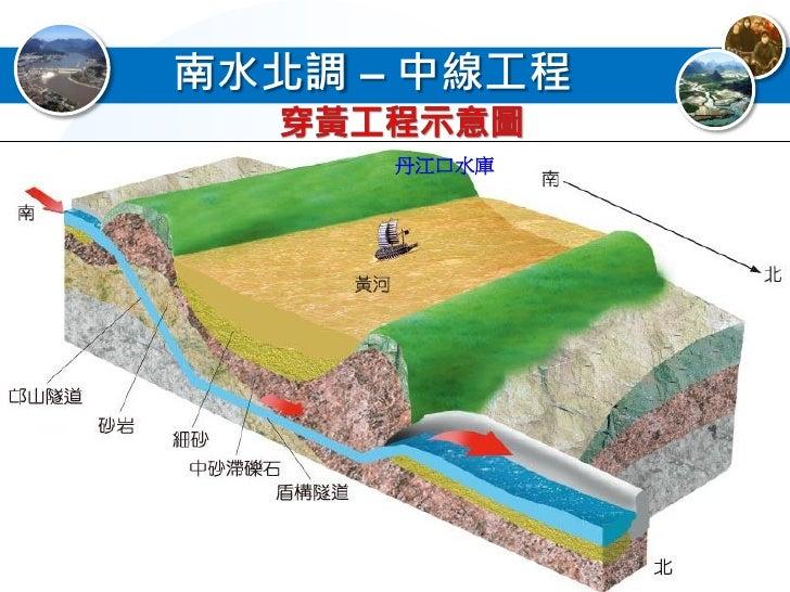 3.乾旱區沙漠化的治理 沙漠化的定義:  則指非沙漠地區(如綠  洲或草原),因自然因  素或人為作用,使生態  環境產生變化,造成土  地退化,使原來的耕地  或是草場逐漸形成沙漠  的過程