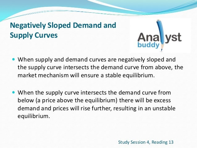 negatively sloped supply curve
