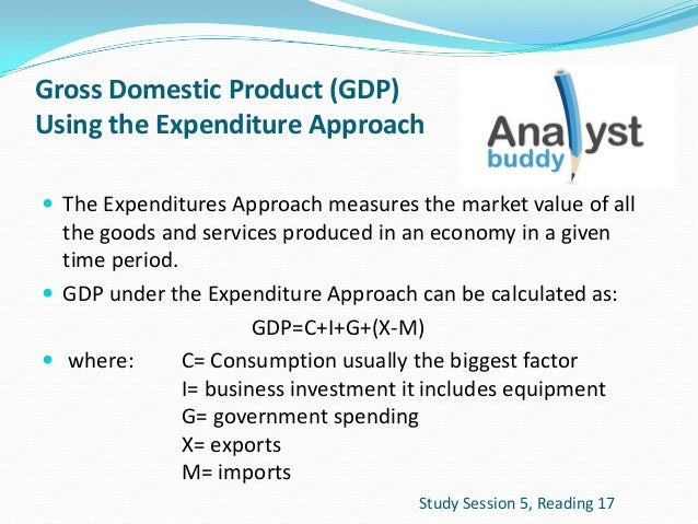 Gross Domestic Product (GDP)Using the Expenditure Approach The Expenditures Approach measures the market value of allthe ...