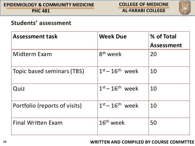 EPIDEMIOLOGY & COMMUNITY MEDICINE WRITTEN AND COMPILED BY COURSE COMMTTEE Assessment task Week Due % of Total Assessment M...