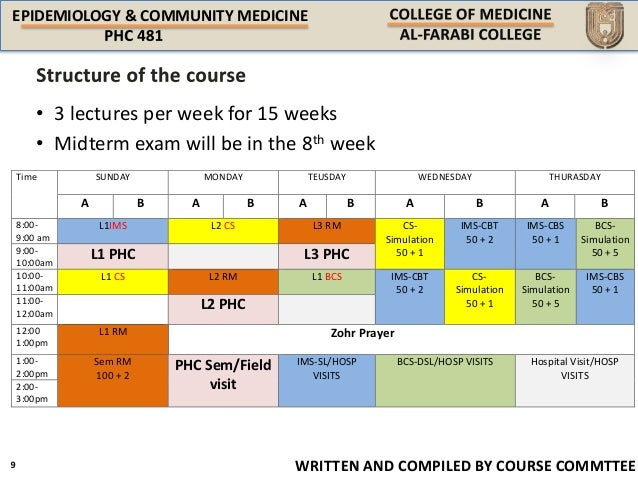 EPIDEMIOLOGY & COMMUNITY MEDICINE WRITTEN AND COMPILED BY COURSE COMMTTEE • 3 lectures per week for 15 weeks • Midterm exa...