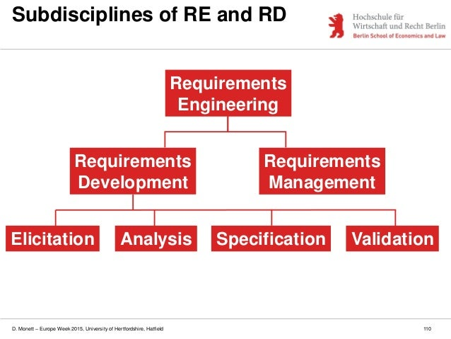 D. Monett – Europe Week 2015, University of Hertfordshire, Hatfield 110 Subdisciplines of RE and RD Elicitation Requiremen...