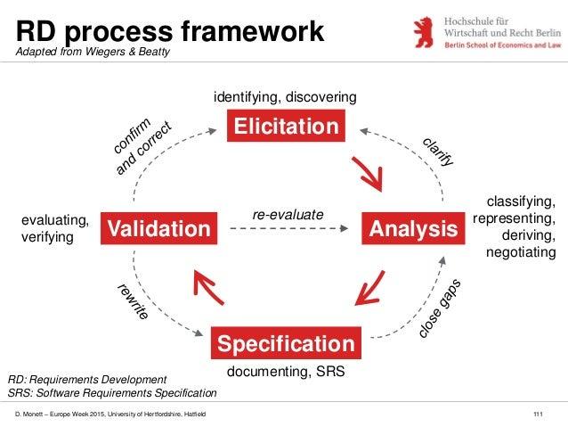 D. Monett – Europe Week 2015, University of Hertfordshire, Hatfield RD process framework 111 Elicitation Analysis Specific...