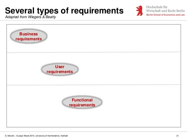 D. Monett – Europe Week 2015, University of Hertfordshire, Hatfield 31 Several types of requirements Business requirements...