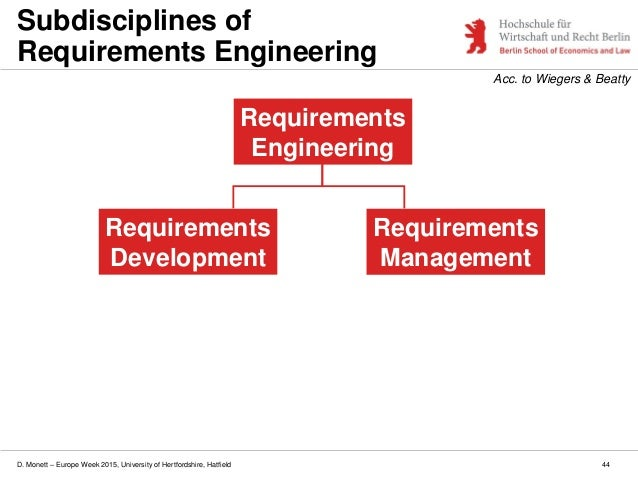 D. Monett – Europe Week 2015, University of Hertfordshire, Hatfield 44 Subdisciplines of Requirements Engineering Requirem...