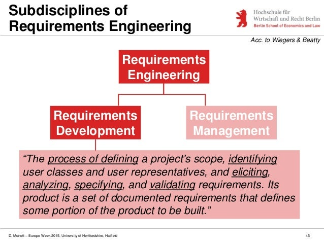 D. Monett – Europe Week 2015, University of Hertfordshire, Hatfield 45 Subdisciplines of Requirements Engineering Requirem...