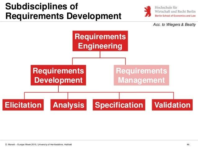 D. Monett – Europe Week 2015, University of Hertfordshire, Hatfield 46 Subdisciplines of Requirements Development Elicitat...
