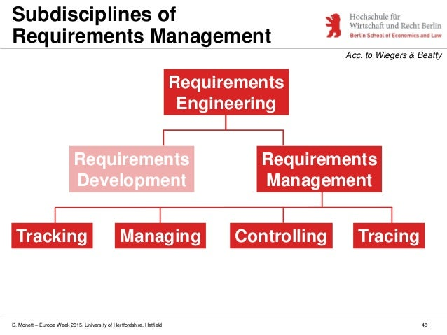 D. Monett – Europe Week 2015, University of Hertfordshire, Hatfield 48 Subdisciplines of Requirements Management Tracking ...