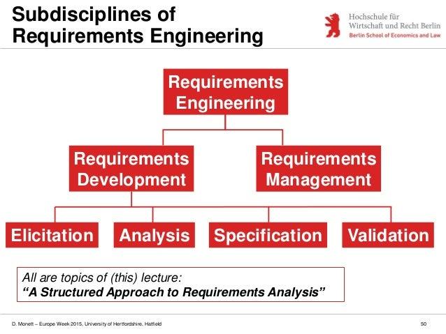 D. Monett – Europe Week 2015, University of Hertfordshire, Hatfield 50 Subdisciplines of Requirements Engineering Elicitat...
