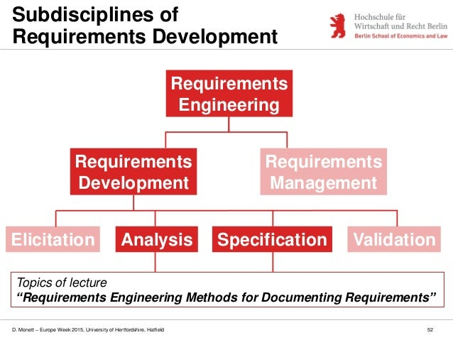 D. Monett – Europe Week 2015, University of Hertfordshire, Hatfield 52 Subdisciplines of Requirements Development Requirem...