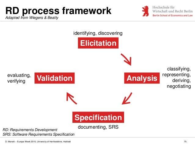 D. Monett – Europe Week 2015, University of Hertfordshire, Hatfield RD process framework 75 Elicitation Analysis Specifica...