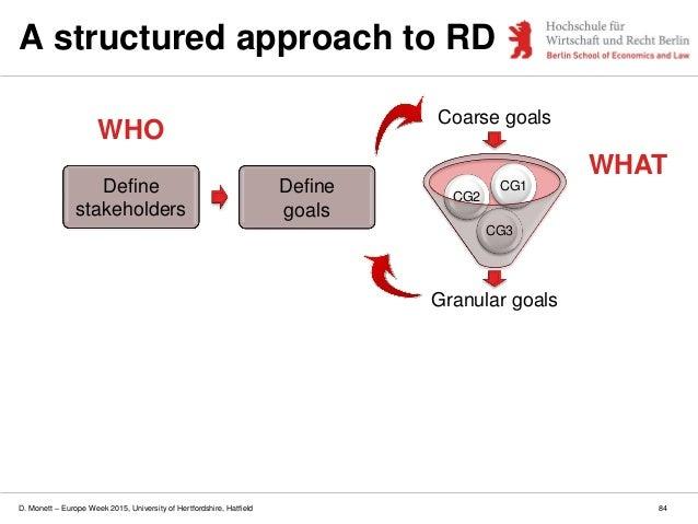 D. Monett – Europe Week 2015, University of Hertfordshire, Hatfield 84 A structured approach to RD Granular goals CG3 CG2 ...
