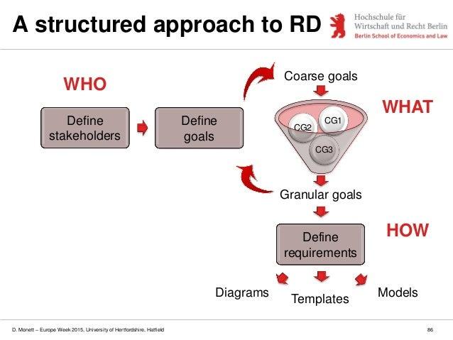 D. Monett – Europe Week 2015, University of Hertfordshire, Hatfield 86 A structured approach to RD Granular goals CG3 CG2 ...