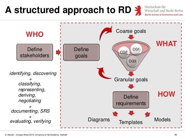 D. Monett – Europe Week 2015, University of Hertfordshire, Hatfield 90 A structured approach to RD Granular goals CG3 CG2 ...