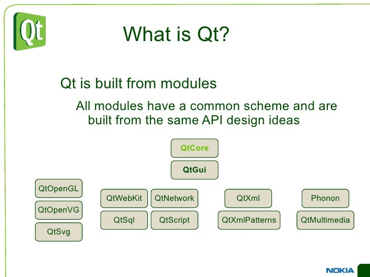 What is Qt? <ul><li>Qt is built from modules </li><ul><li>All modules have a common scheme and are built from the same API...