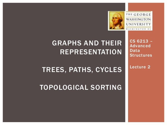 CS 6213 – Advanced Data Structures Lecture 2 GRAPHS AND THEIR REPRESENTATION TREES, PATHS, CYCLES TOPOLOGICAL SORTING