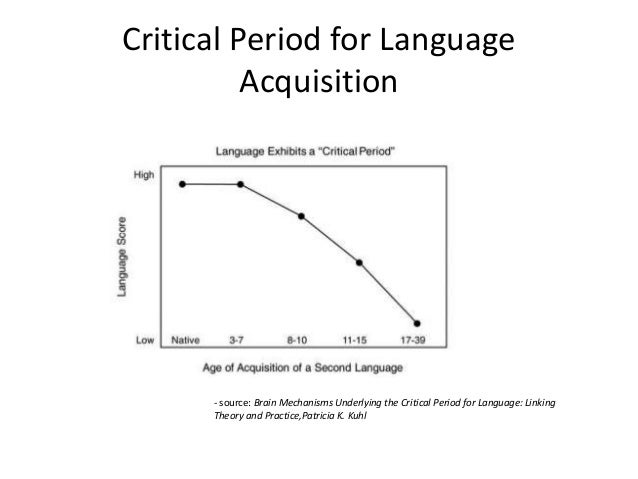 memory and language acquisition Language learning styles and strategies are among the main factors  language studied in an environment where it is not the primary  memory-related.