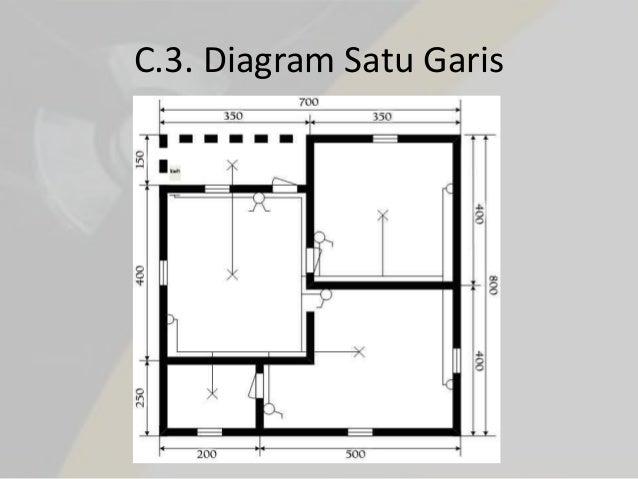L2 instalasi listrik diagram satu garis 19 ccuart Images