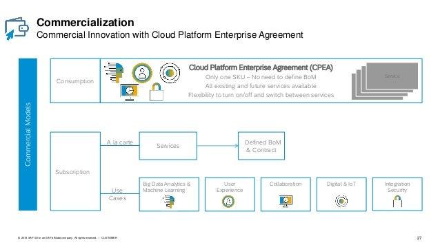 SAP Cloud Platform Product Overview L2 deck