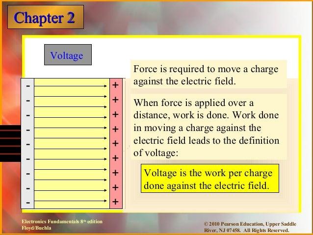 L2 electronics basics