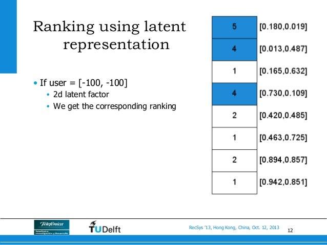 12 RecSys '13, Hong Kong, China, Oct. 12, 2013 Ranking using latent representation • If user = [-100, -100] • 2d latent ...