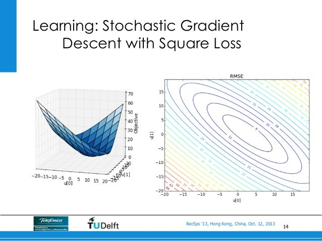 14 RecSys '13, Hong Kong, China, Oct. 12, 2013 Learning: Stochastic Gradient Descent with Square Loss