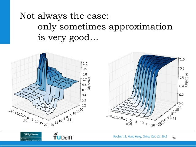 24 RecSys '13, Hong Kong, China, Oct. 12, 2013 Not always the case: only sometimes approximation is very good…