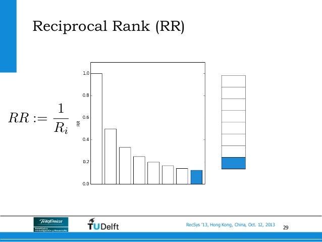29 RecSys '13, Hong Kong, China, Oct. 12, 2013 Reciprocal Rank (RR) RR := 1 Ri