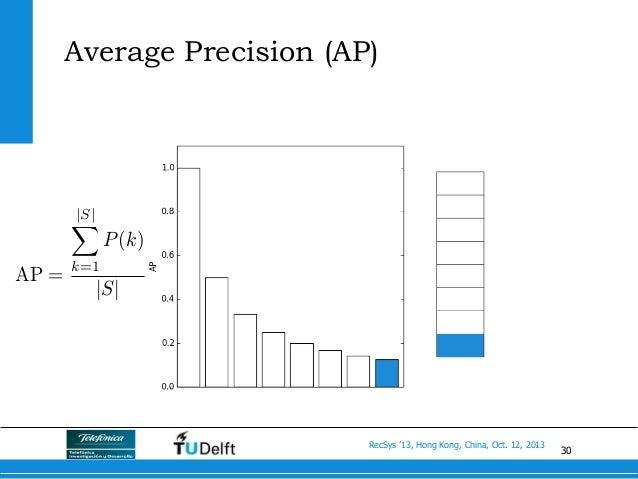 30 RecSys '13, Hong Kong, China, Oct. 12, 2013 Average Precision (AP) AP = |S| X k=1 P(k) |S|