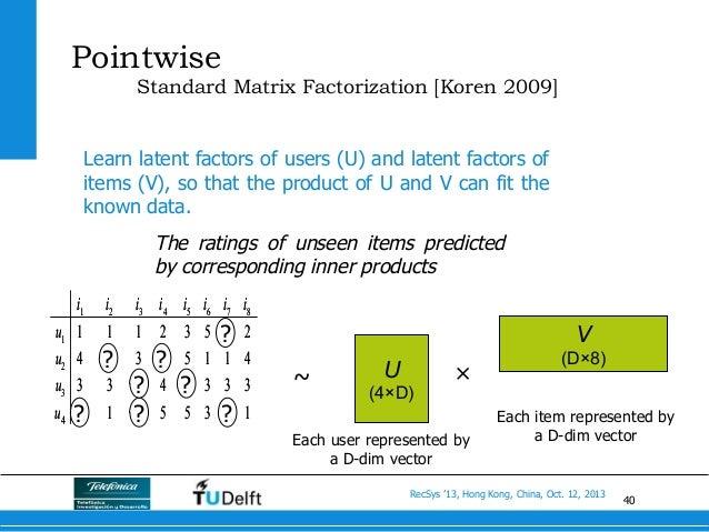 40 RecSys '13, Hong Kong, China, Oct. 12, 2013 Pointwise Standard Matrix Factorization [Koren 2009] 12355111u4 33334233u3 ...
