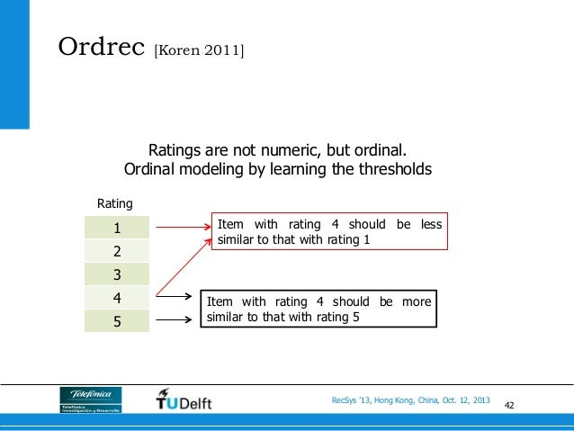 42 RecSys '13, Hong Kong, China, Oct. 12, 2013 Ordrec [Koren 2011] Ratings are not numeric, but ordinal. Ordinal modeling ...