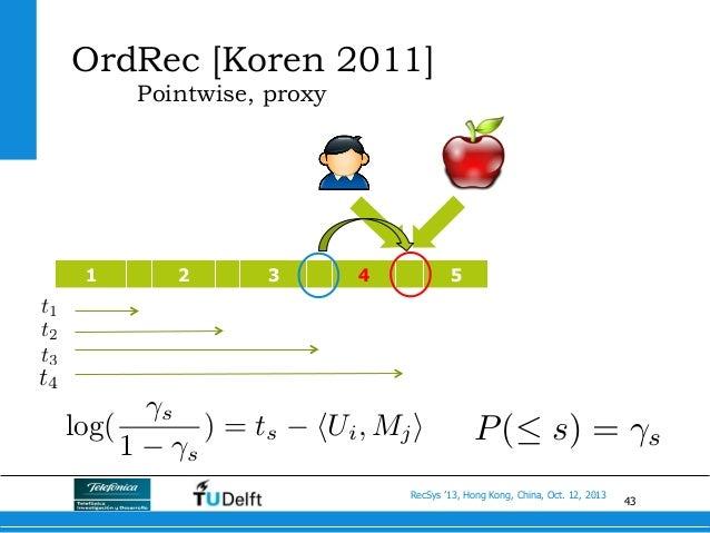 43 RecSys '13, Hong Kong, China, Oct. 12, 2013 OrdRec [Koren 2011] Pointwise, proxy 1 2 3 4 5 t1 t2 t3 t4 log( s 1 s ) = t...